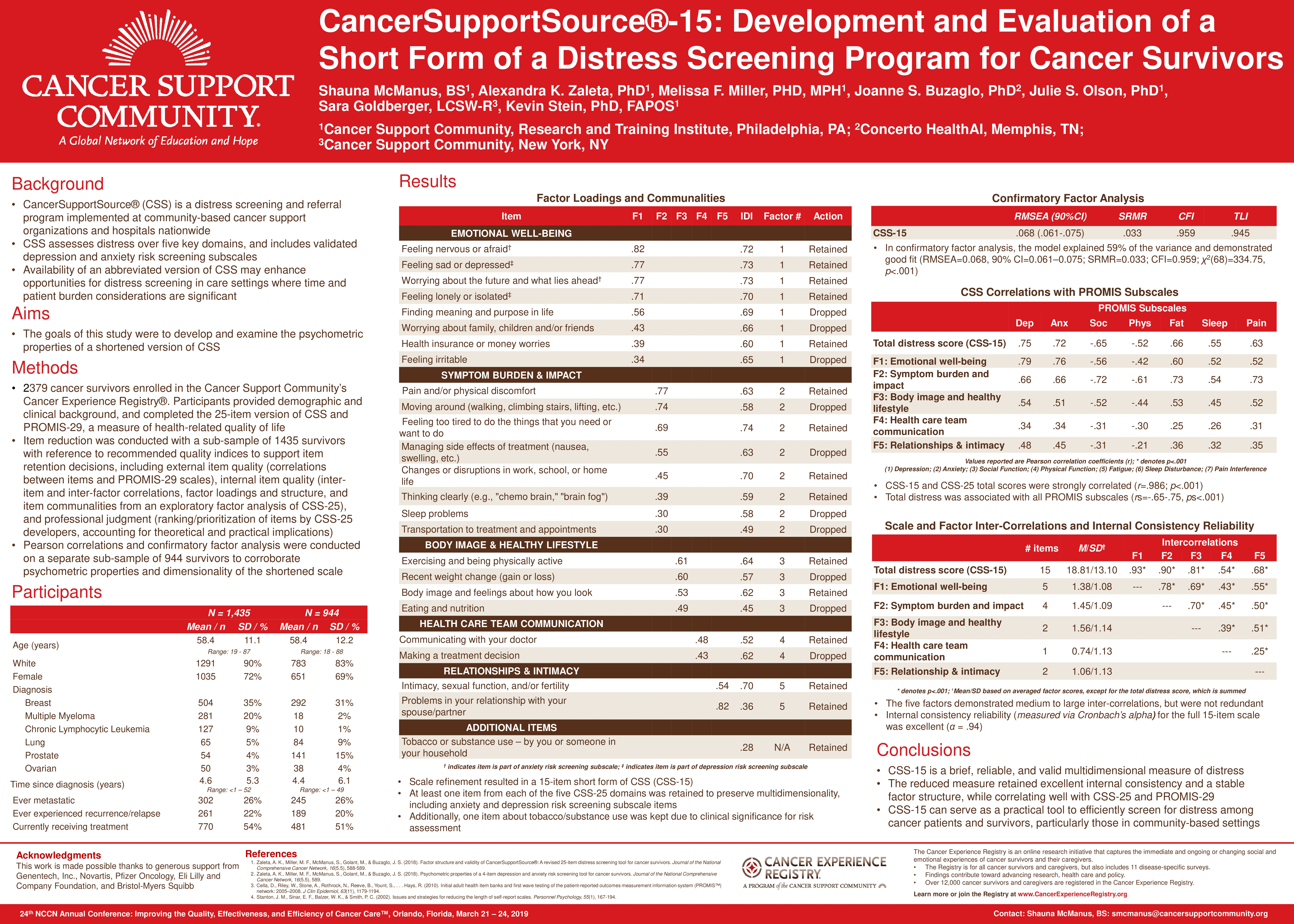 CancerSupportSource®-15: Development and Evaluation of a Short Form of a Distress Screening Program for Cancer Survivors