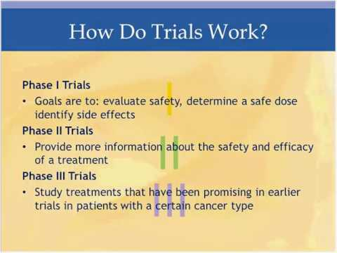Clinical Trials for Early-Stage Cancer