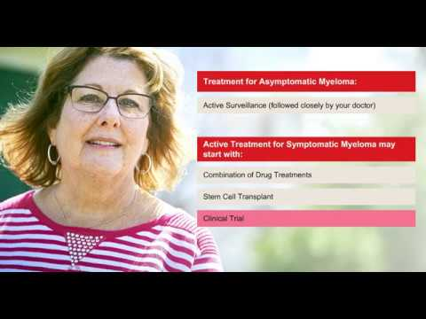 Treatment for Symptomatic Multiple Myeloma Quick Guide